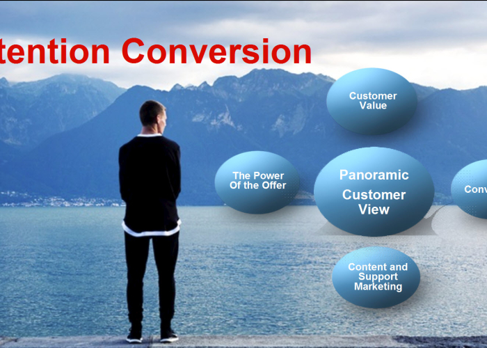 "4 Social Media Marketing Headlines Igniting ""Attention Conversion"""