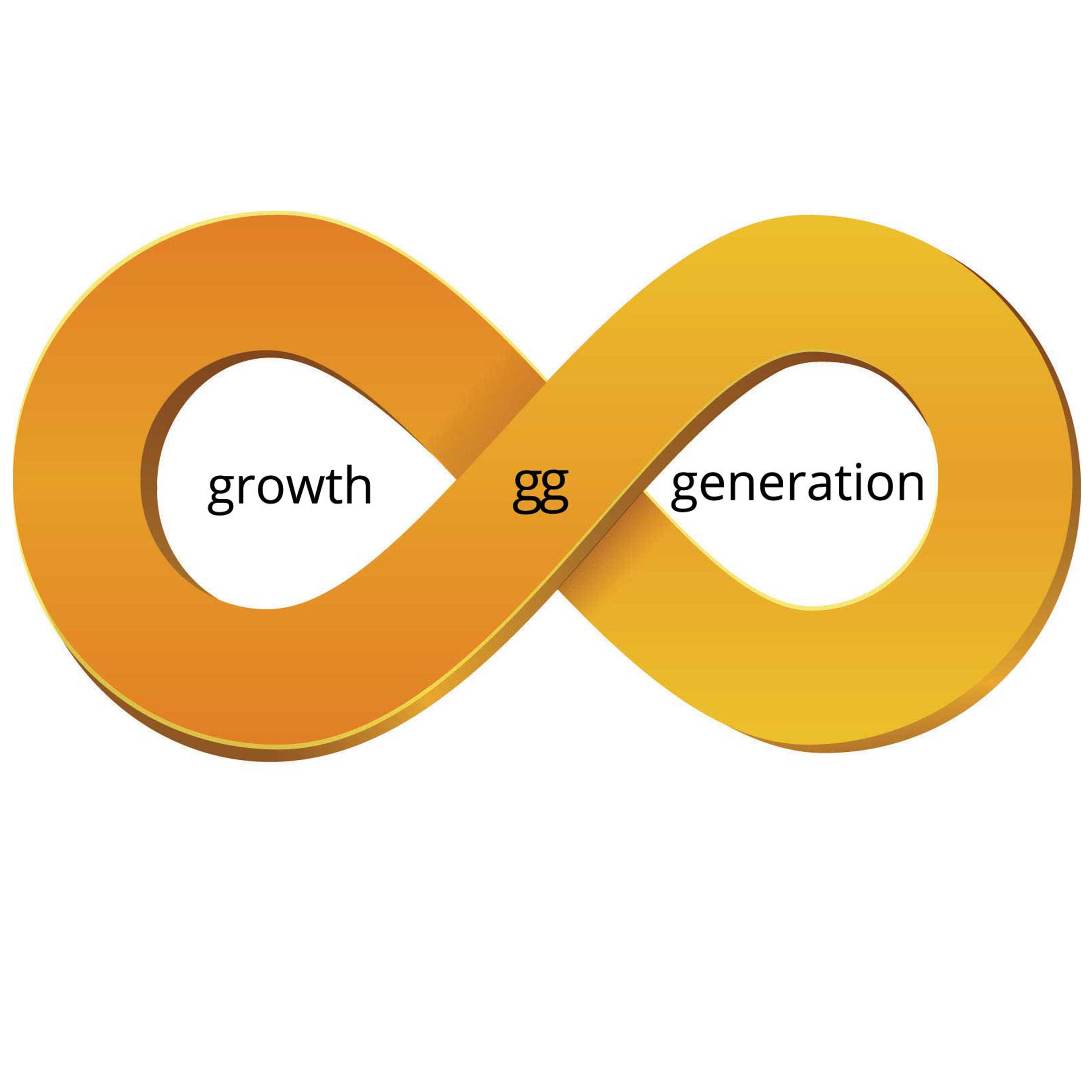 Growth Generation - content marketing builds the customer relationship.