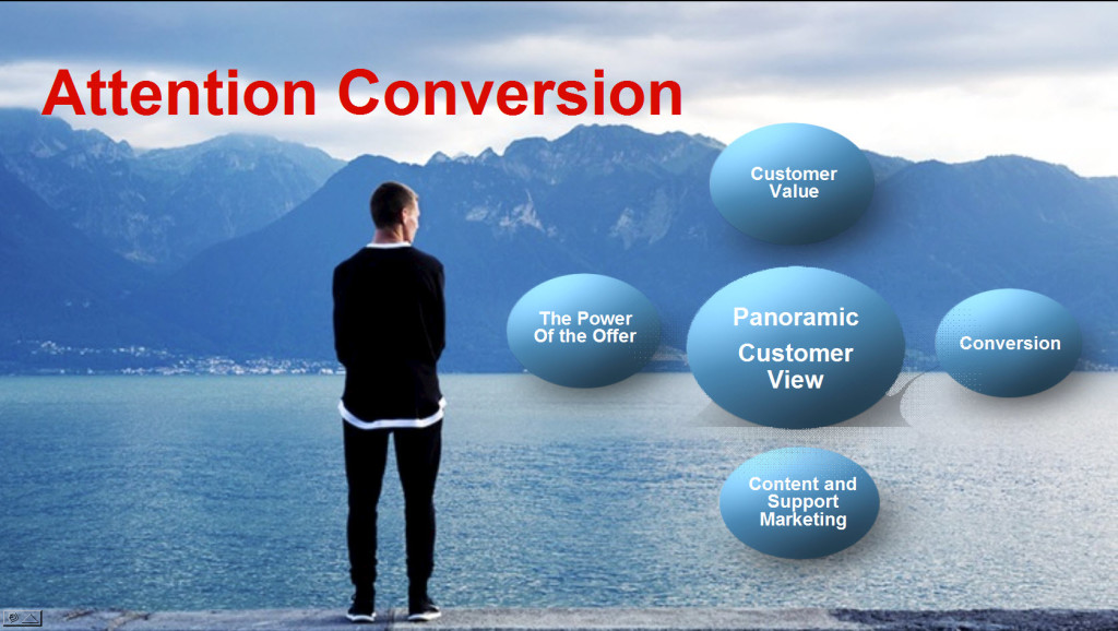 attentionconversion